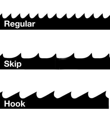 Pasul pânzei bandă pentru lemn - Regular, Skip, Hook
