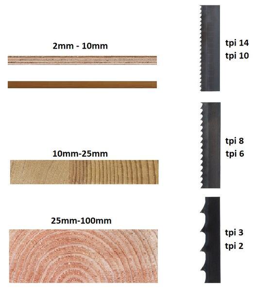 769-tabulka-vyber-roztece-pasu-na-drevo